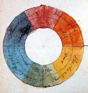 circulo-cromatico-goethe