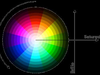 gráfico relación matriz, brillo y saturación